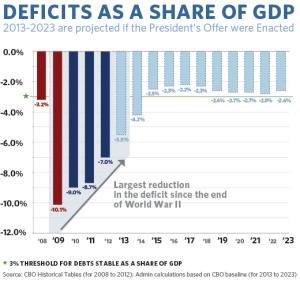 wh_deficit_chart_gdp