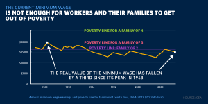 minimum_wage_poverty_graphic3